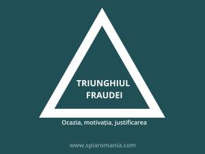 Triunghiul Fraudei: ocazia, motivația, justificarea
